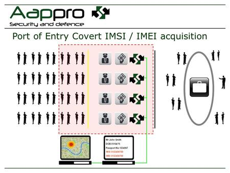 Port of Entry Covert IMSI / IMEI acquisition Mr John Smith DOB 01/04/75 Passport No 1234567 IMSI 0123456789 IMEI 0123456789.