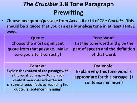 The Crucible 3.8 Tone Paragraph Prewriting Choose one quote/passage from Acts I, II or III of The Crucible. This should be a quote that you can easily.