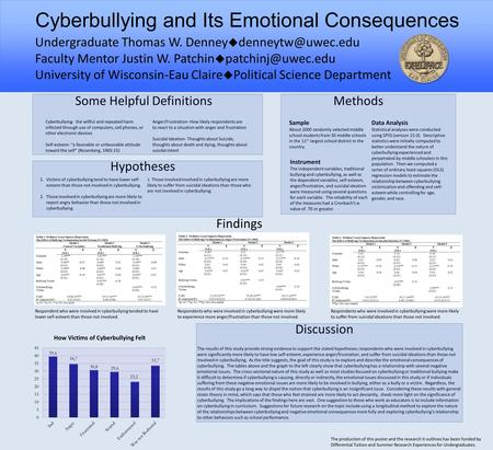 Cyberbullying and Its Emotional Consequences Some Helpful Definitions Cyberbullying- the willful and repeated harm inflicted through use of computers,