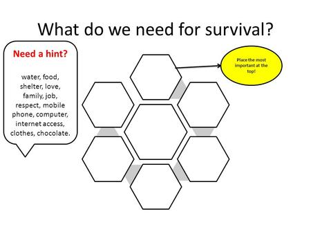 What do we need for survival? Place the most important at the top! Need a hint? water, food, shelter, love, family, job, respect, mobile phone, computer,