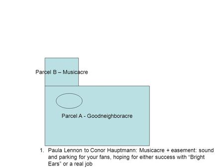 Parcel A - Goodneighboracre Parcel B – Musicacre 1.Paula Lennon to Conor Hauptmann: Musicacre + easement: sound and parking for your fans, hoping for either.