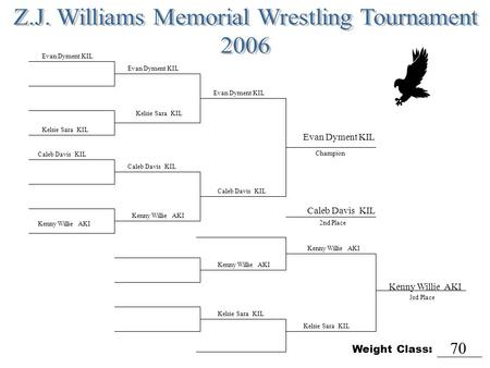Z.J. Williams Memorial Wrestling Tournament