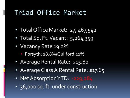 Triad Office Market Total Office Market: 27, 467,542 Total Sq. Ft. Vacant: 5,264,359 Vacancy Rate 19.2% Forsyth: 18.8%/Guilford 21% Average Rental Rate: