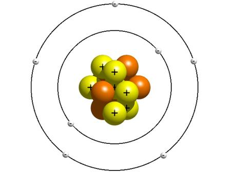 If opposite charges attract, why are the negative electrons not attracted to the positive nucleus?