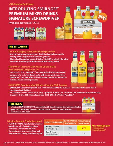 INTRODUCING SMIRNOFF ® PREMIUM MIXED DRINKS SIGNATURE SCREWDRIVER Available November 2011 Off-Premise Sell Sheet THE SITUATION The PAB Category Leads Malt.