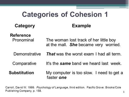 Categories of Cohesion 1 Category Example Reference PronominalThe woman lost track of her little boy at the mall. She became very worried. DemonstrativeThat.