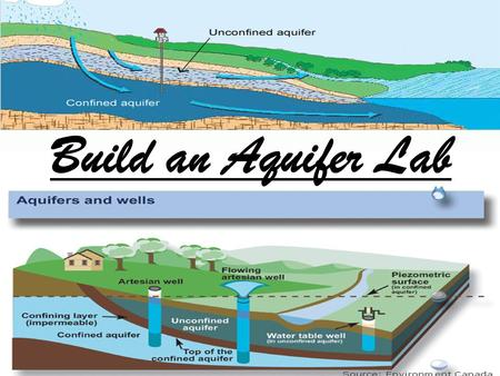 Build an Aquifer Lab. Safety First Goggles on Careful with sharp objects Clean up work area before leave No Horse Play Follow directions the first time.