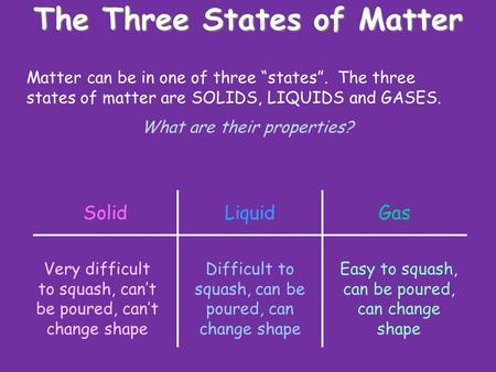 "The Three States of Matter Matter can be in one of three ""states"". The three states of matter are SOLIDS, LIQUIDS and GASES. What are their properties?"