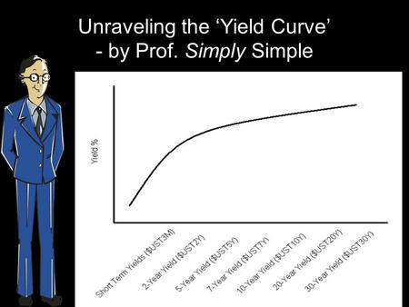 Unraveling the 'Yield Curve' - by Prof. Simply Simple.