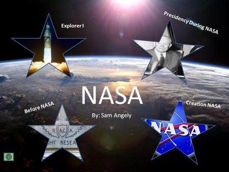 Before NASA Explorer I Creation NASA Presidency During NASA NASA By: Sam Angely.