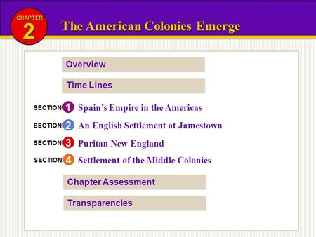 The American Colonies Emerge 2 2 CHAPTER Overview Time Lines Transparencies Chapter Assessment Spain's Empire in the Americas An English Settlement at.
