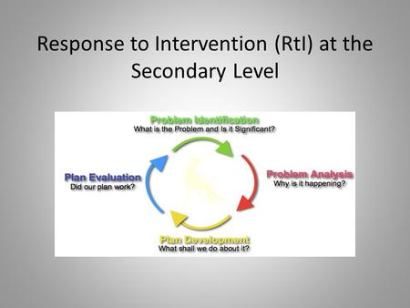 Response to Intervention (RtI) at the Secondary Level.