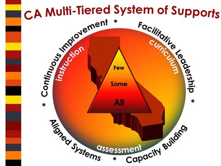 FewSomeAll. Multi-Tiered System of Supports A Comprehensive Framework for Implementing the California Common Core State Standards Professional Learning.