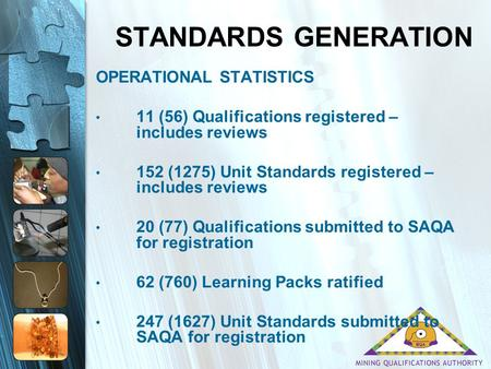 STANDARDS GENERATION OPERATIONAL STATISTICS 11 (56) Qualifications registered – includes reviews 152 (1275) Unit Standards registered – includes reviews.