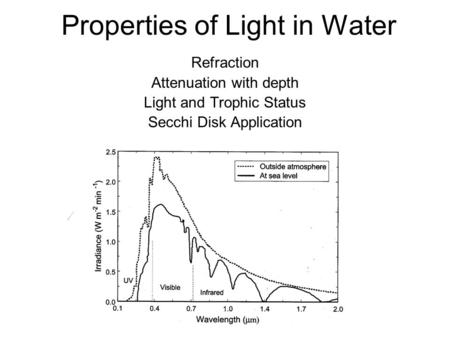 Properties of Light in Water Refraction Attenuation with depth Light and Trophic Status Secchi Disk Application.