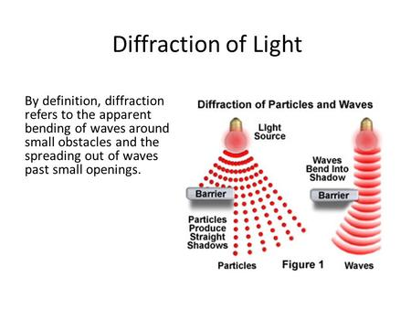 Diffraction of Light By definition, diffraction refers to the apparent bending of waves around small obstacles and the spreading out of waves past small.