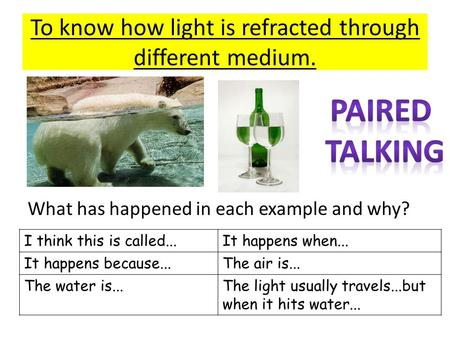 Refraction What has happened in each example and why? I think this is called...It happens when... It happens because...The air is... The water is...The.