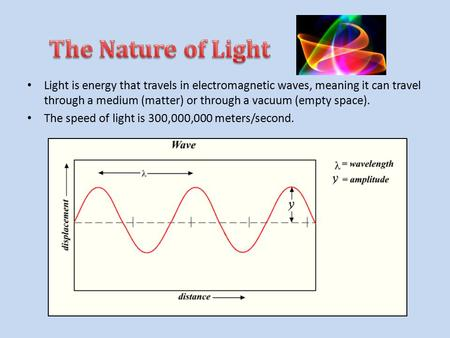 Light is energy that travels in electromagnetic waves, meaning it can travel through a medium (matter) or through a vacuum (empty space). The speed of.