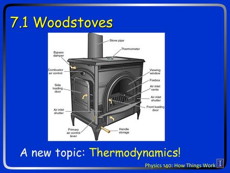 7.1 Woodstoves A new topic: Thermodynamics!