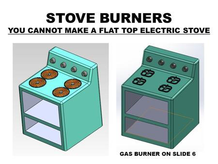 STOVE BURNERS YOU CANNOT MAKE A FLAT TOP ELECTRIC STOVE GAS BURNER ON SLIDE 6.