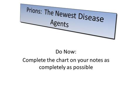 Do Now: Complete the chart on your notes as completely as possible.