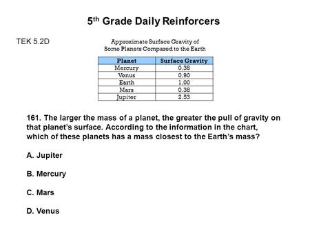 5 th Grade Daily Reinforcers TEK 5.2D 161. The larger the mass of a planet, the greater the pull of gravity on that planet's surface. According to the.