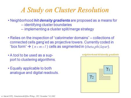A Study on Cluster Resolution Neighborhood hit density gradients are proposed as a means for -- identifying cluster boundaries -- implementing a cluster.