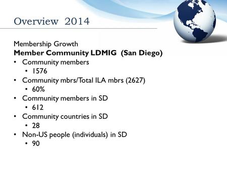 Overview 2014 Membership Growth Member Community LDMIG (San Diego) Community members 1576 Community mbrs/Total ILA mbrs (2627) 60% Community members in.