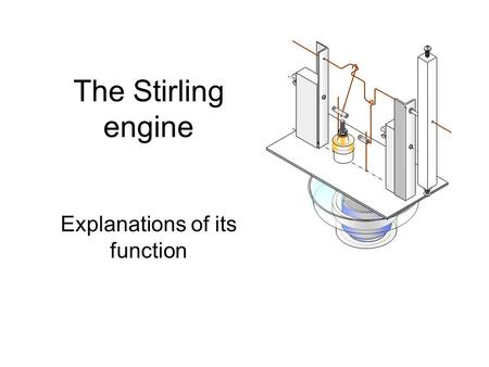 The Stirling engine Explanations of its function.