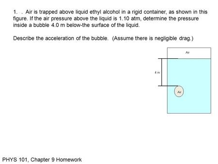 figure. If the air pressure above the liquid is 1