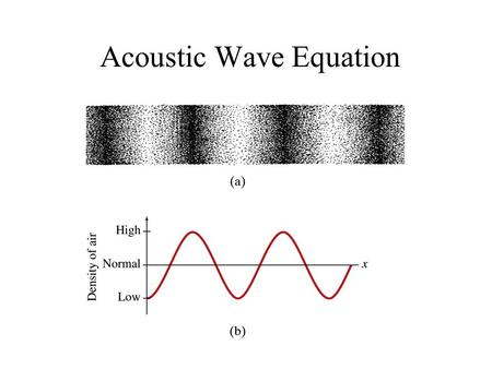 Acoustic Wave Equation. Acoustic Variables Pressure Density – Condensation Velocity (particle) Temperature.