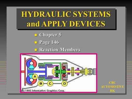 HYDRAULIC SYSTEMS and APPLY DEVICES n Chapter 5 n Page 146 n Reaction Members CBC AUTOMOTIVE RK.