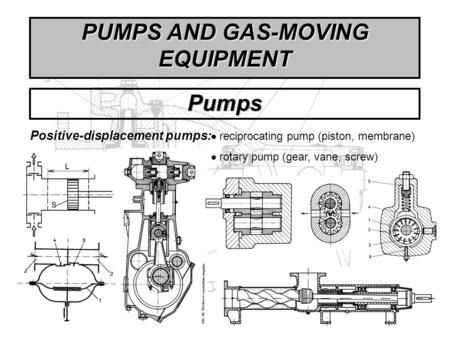 PUMPS AND GAS-MOVING EQUIPMENT Pumps Positive-displacement pumps:  reciprocating pump (piston, membrane)  rotary pump (gear, vane, screw)