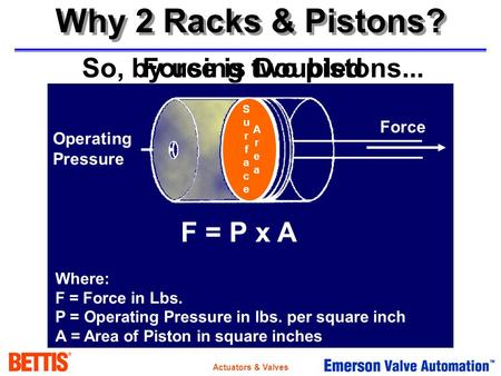 Actuators & Valves PIstonPIston SurfaceSurface AreaArea F = P x A Force Where: F = Force in Lbs. P = Operating Pressure in lbs. per square inch A = Area.