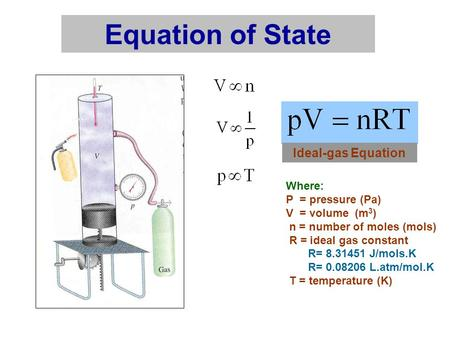 Equation of State Ideal-gas Equation Where: P = pressure (Pa)