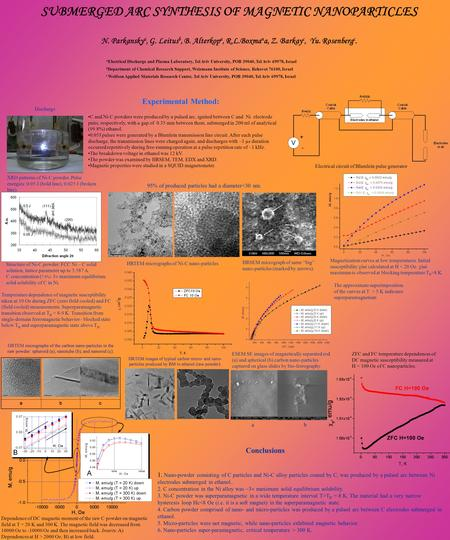 SUBMERGED ARC SYNTHESIS OF MAGNETIC NANOPARTICLES N. Parkansky a, G. Leitus b, B. Alterkop a, R.L.Boxma n a, Z. Barkay c, Yu. Rosenberg c. a Electrical.