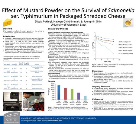 Effect of Mustard Powder on the Survival of Salmonella ser. Typhimurium in Packaged Shredded Cheese Dipak Pokhrel, Naveen Chikthimmah, & Joongmin Shin.