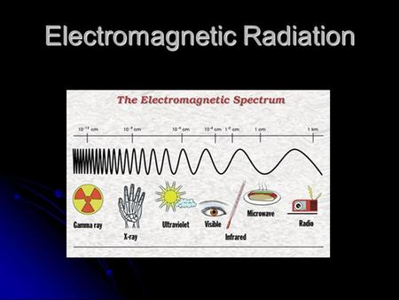 Electromagnetic Radiation. What is electromagnetic radiation ? Transverse waves that transfer energy by radiation Transverse waves that transfer energy.