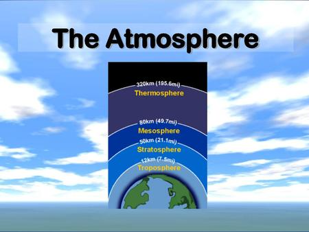 Important Vocabulary Weather – the condition of Earth's atmosphere at a particular time and place. Atmosphere – the envelope of gases that surrounds the.