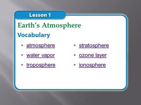 atmosphere water vapor troposphere Earth's Atmosphere stratosphere ozone layer ionosphere.