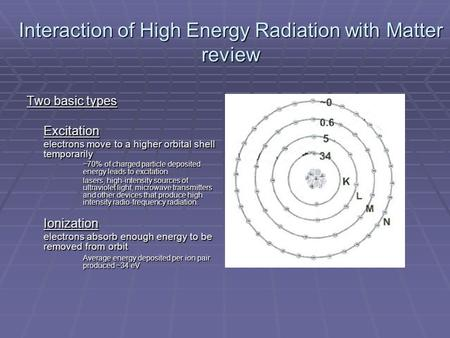 Interaction of High Energy Radiation with Matter review Two basic types Excitation electrons move to a higher orbital shell temporarily ~70% of charged.