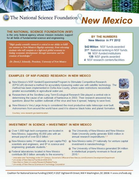 BY THE NUMBERS New Mexico in FY 2012 $42 Million: NSF funds awarded 31 st : National ranking in NSF funds 16: NSF-funded institutions 139: NSF grants awarded.