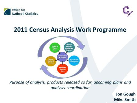 2011 Census Analysis Work Programme Purpose of analysis, products released so far, upcoming plans and analysis coordination Jon Gough Mike Smith Coordination.