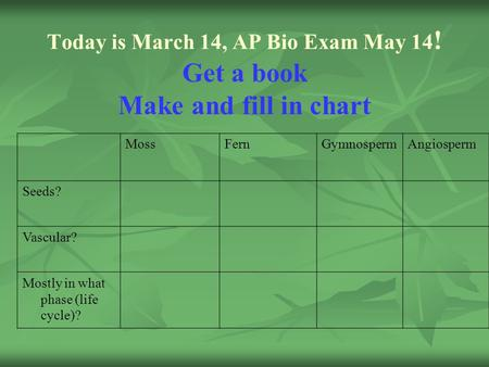 Today is March 14, AP Bio Exam May 14
