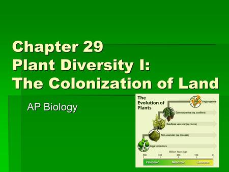 Chapter 29 Plant Diversity I: The Colonization of Land AP Biology.