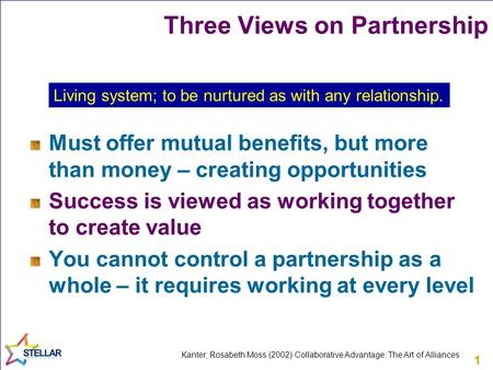11 Three Views on Partnership Must offer mutual benefits, but more than money – creating opportunities Success is viewed as working together to create.