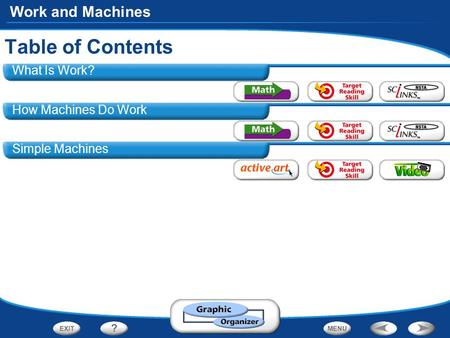 Work and Machines What Is Work? How Machines Do Work Simple Machines Table of Contents.