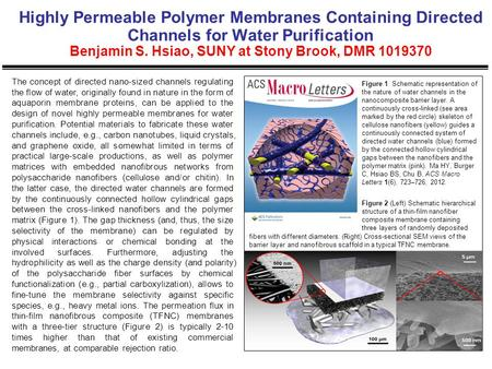 Highly Permeable Polymer Membranes Containing Directed Channels for Water Purification Benjamin S. Hsiao, SUNY at Stony Brook, DMR 1019370 The concept.
