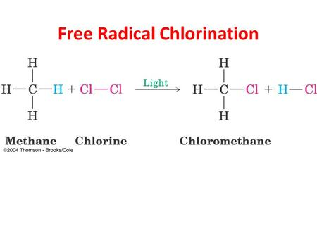 Free Radical Chlorination. Experimental Evidence Helps to Determine Mechanism Chlorination does not occur at room temperature in the dark. The most effective.