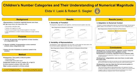 Children's Number Categories and Their Understanding of Numerical Magnitude Elida V. Laski & Robert S. Siegler Kindergarten Second Grade  Representations.